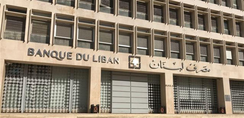16.88 مليار دولار احتياطي مصرف لبنان